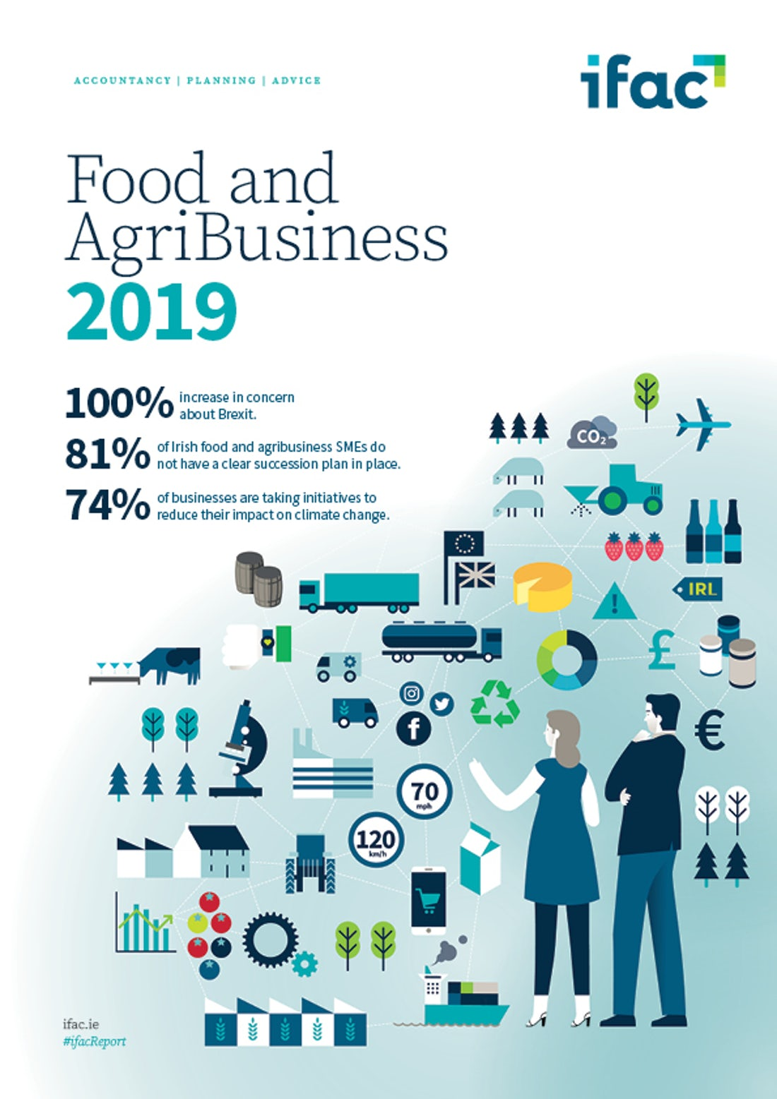 Download the 2019 ifac Food & AgriBusiness Report