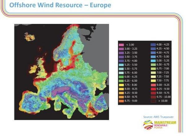Renewable resource availability in Europe